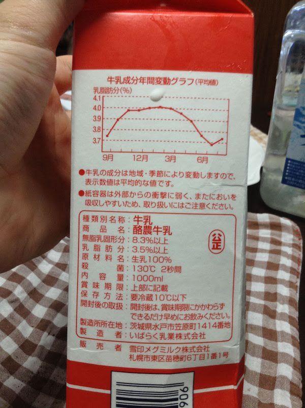 酪農牛乳(いばらく・雪印メグミルク)の原材料等